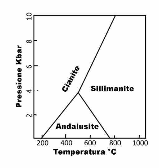 Image phase diagram of aluminosilicate mineral phase diagram of aluminosilicate mineral ccuart Image collections
