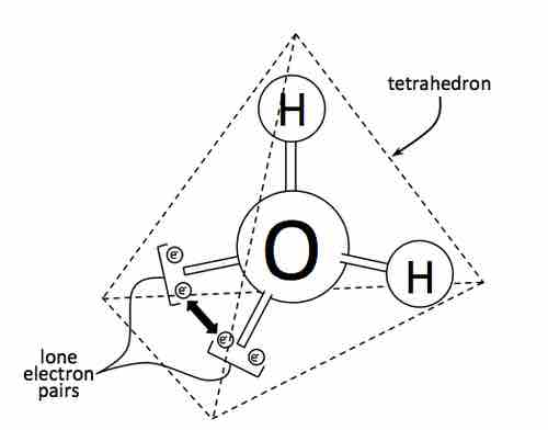 Lone Electron Pairs